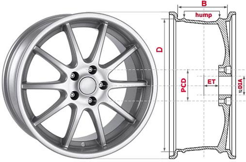 Уаз на дисках off road wheels